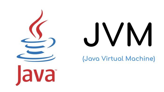 TOMCAT با JVM اختصاصی